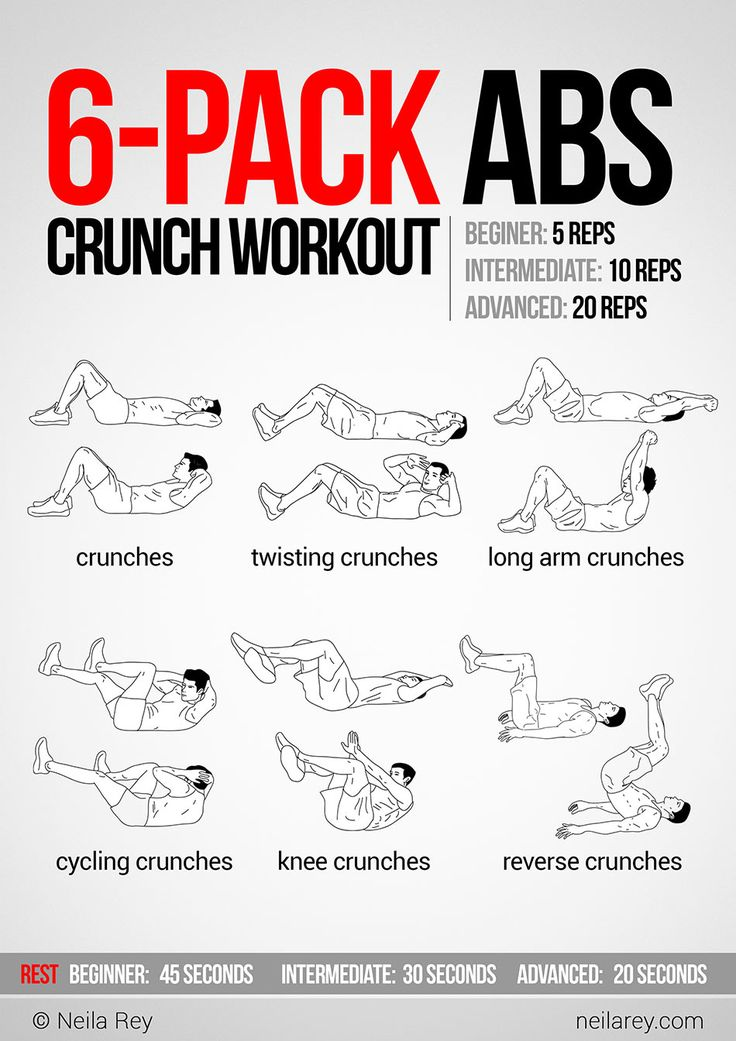 10 Ab Workouts For Women To Helper You Get Six Abs | Gym